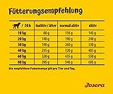 Josera Optiness Hundefutter ohne Mais - 3