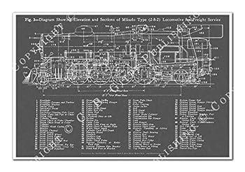 2-8-2 Mikado Steam Locomotive Blueprint Poster - Vintage Train & Railroad Decor  Gray