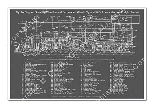 2-8-2 Mikado Steam Locomotive Blueprint Poster - Vintage Train & Railroad Decor (Gray)