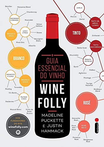 O Guia Essencial do Vinho. Wine Folly