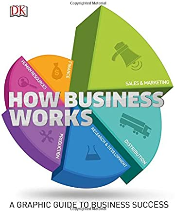 How-Business-Works:-The-Facts-Simply-Explained