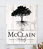 Personalized Printed Wood Family Name Sign With Established Date 16x20