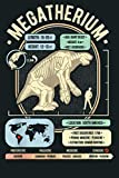 Dinosaur Facts Megatherium Sloth Science Anatomy Gift: Notebook Planner - 6x9 inch Daily Planner Journal, To Do List Notebook, Daily Organizer, 114 Pages