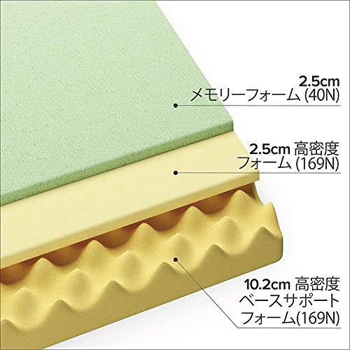 Zinus(ジヌス)低反発マットレスシングル15cmGreenTea【日本正規品】