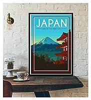 LMHベッドルーム装飾壁装飾ツーリズム世界旅行キャンバスポスターロンドンニューヨークポスタープリント壁アート装飾 (Color : IN018 7, Size (Inch) : 30X40cm Unframed)