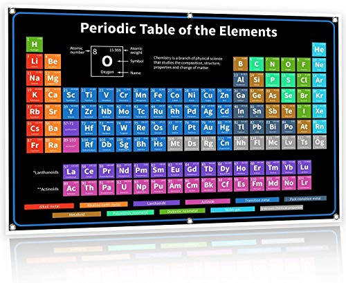 2021 The Periodic Table of Elements Poster - 36 inch x 24 inch Black Chemistry Chart for Teachers, Students, Classroom, Home - Reusable Science Banner - Newest 118 Elements - Atomic Number, Weight, Symbol, Name