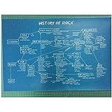 GUICAI Anime Peta Musik Infografis Blues Rock Hard Rock