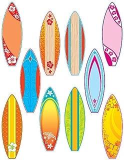 Best beach ball bulletin board ideas Reviews