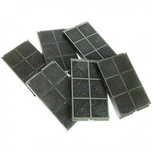 Scholtes C00094511 - Juego de 6 filtros de carbón rectangulares para campana extractora