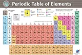 Extra Large Periodic Table of Elements Vinyl Poster; Chart for Chemistry Professors, Teachers, Students; Laboratory, Classroom, Lecture Theatre (50 x 71 inches); 2021 edition