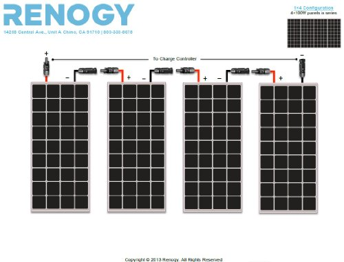 Renogy 400W Polycrystalline Bundle Solar Panel Kit with 4 packs 100W Solar Panels, Wanderer Li 30A PWM Charge Controller, Renogy 9in MC4 Adaptor Kit and Solar MC4 Branch Connectors MMF+FFM