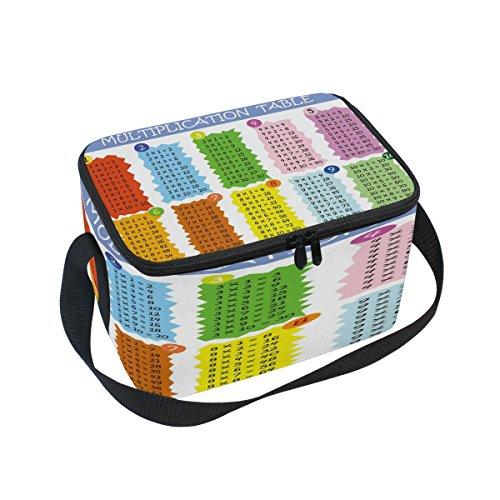 Use7 Multiplikation Tisch Mathematik Isolierte Lunchtasche Tragetasche Kühltasche Lunchbox für Picknick Schule Damen Herren Kinder