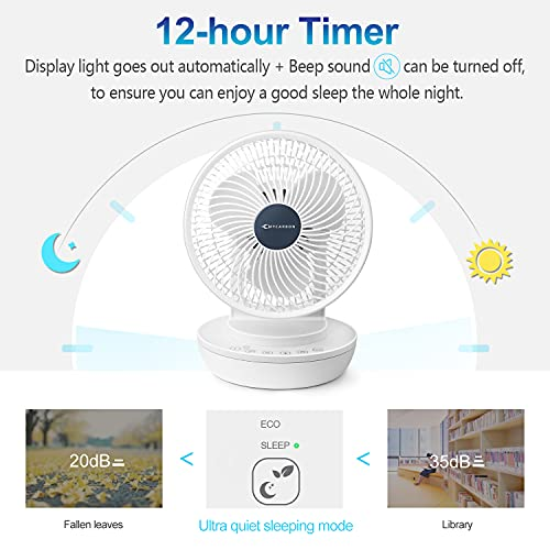 MYCARBON Ventilator lüfter 68m/S Bild 2*