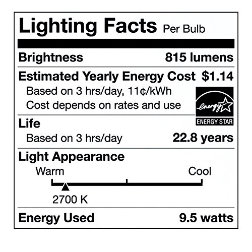 Cree 4 Pack of A19 Dimmable LED Light Bulbs