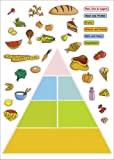 Kids Learning Food Pyramid Artwork Room Decor Wall Sticker Decal15 W X 23' H (1 Piece) (W-0012)