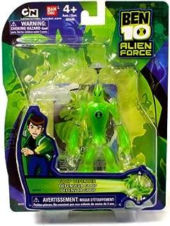 Ben 10 Alien Force 4 Inch Action Figure Goop DEFENDER