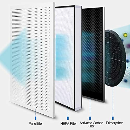 HUIDANGJIA-Air-Purifier-with-True-Primary-MHCCHEPA-Filters3-SpeedsLED-screenOzone-FreeCommercial-Quiet-Air-Cleaner-for-Home-Office-for-Allergies-Smoke-Dust-Pollen-Pet-Hair