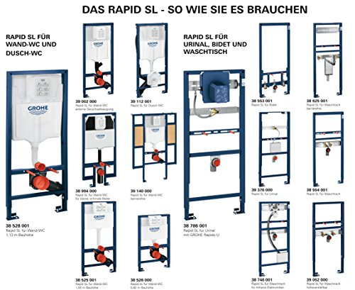 GROHE 38721001 Rapid Sl 3-in-1 Set for Wall-Hung Toilet, 1.13 m (Wall Brackets and Skate Air Flush Plate) – Chrome