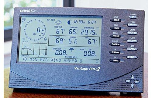Davis Instruments Kabel Vantage Pro2 DAV-6152CEU Kabelgebundene Wetterstation