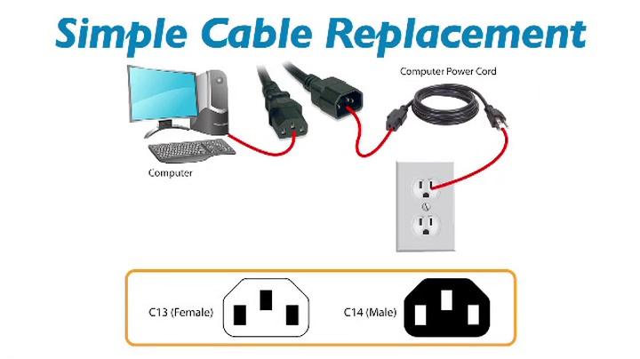13A//250V Iron Box Part # IBX-1604-03 C20 C13 Hybrid Power Cord 3 Foot 16//3 SJT Black