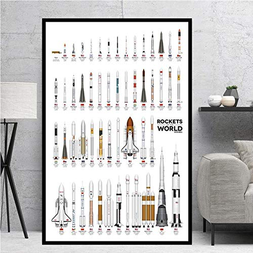 ANnjab Rockets World Modern Space Diamantmalerei Kit DIY 5D Diamantmalerei Volldiamant Strass Stickerei Kristall Kreuzstich Handgemachte Kunst für Home Wanddekoration (Quadrat 40x50cm)