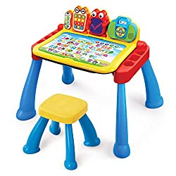 Best Toys Gifts For 2 Year Old Girls