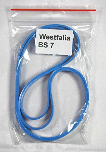 Bandage/Belagband für die Bandsägenmaschine Westfalia BS 7, 2 teilig, hochwertig, Bindeglied zwischen Bandsägemaschine und Sägeband, Ersatz vom Laufrollenbelag Bandsägenbelag Rollenbelag Belag Band