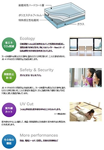 ガラスフィルム窓UVカット飛散防止遮熱RE80CLIS(ピュアリフレ)<3M><スコッチティント>ウィンドウフィルム1270mm×1m内貼り用