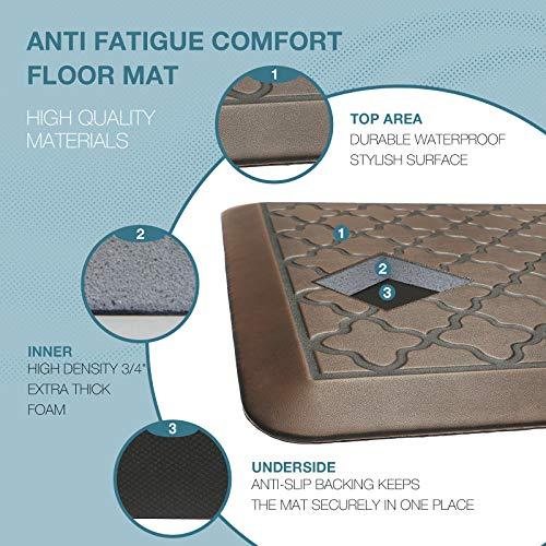 Butterfly 3/4 inches Non-Slip Kitchen Mat Quatrefoil Anti Fatigue Standing Mat, Ergonomically Engineered, Material, Waterproof Comfort Floor Mat, 20 x 39 inches, Dark Antique
