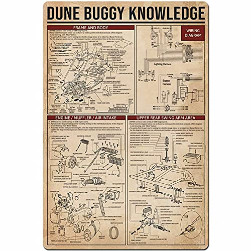 Dune Buggy Knowledge Metal Sign Frame and Body Unplaning Infographic Poster Retro Tin Plaque for Club Bar Garage Home Bedroom Coffee Shop 8x12 Inches