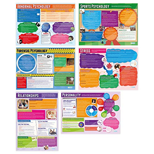 """Psychology in Action Posters - Set of 6   Psychology Posters   Gloss Paper Measuring 33"""" x 23.5""""   Psychology Charts for The Classroom   Education Charts by Daydream Education"""