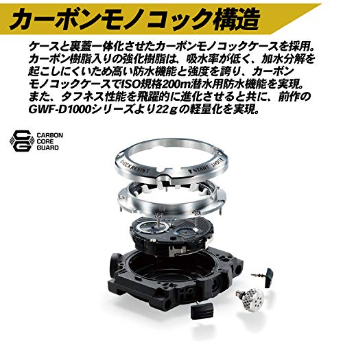 [カシオ]腕時計ジーショックBluetooth搭載電波ソーラーFROGMANカーボンコアガード構造GWF-A1000-1A4JFメンズ