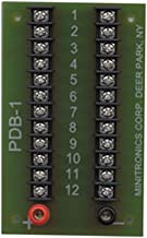 monitronics panel