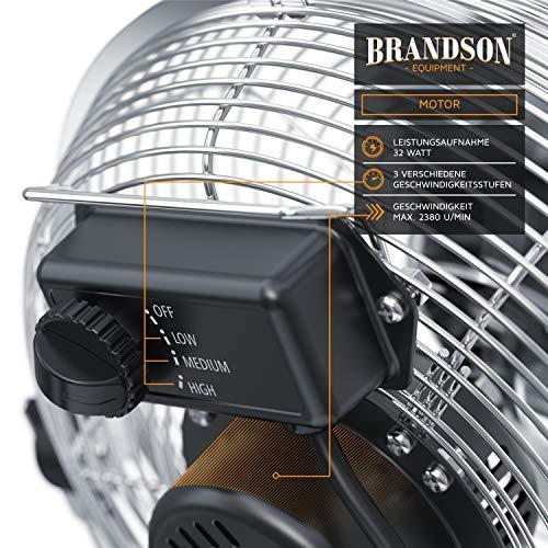 Brandson B07T54D9NR