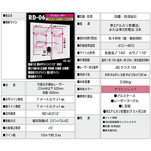 YAMASHIN(山真製鋸)『ドットエイリアン(RD-06)』
