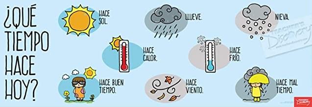 The Weather Today Spanish Poster