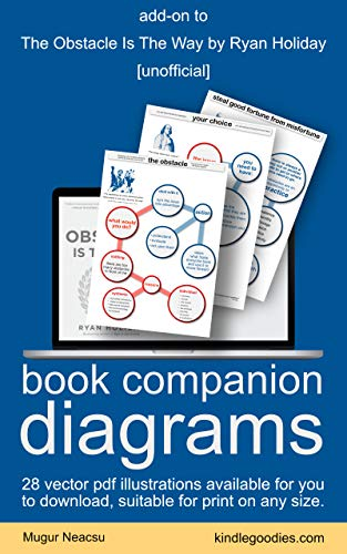 add-on toThe Obstacle Is The Way by Ryan Holiday[unofficial]: book companion - Diagrams (English Edition)