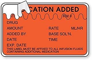 medication added label