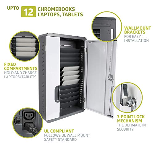 """Pearington Fully Assembled Space Saving 12 Device Wall Mount Charging & Storage Cabinet for iPads, Chromebooks and Laptops, Up to 13"""" Screen Size,Easy Access, Surge Protection, Locking Front Door"""