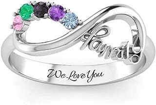 5 birthstone ring