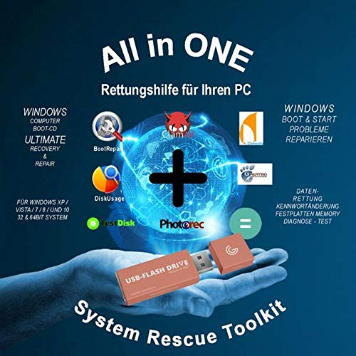 SOS All in One USB Stick Datenrettung, Wiederherstellung gelöschter Daten, Dateien, Bilder