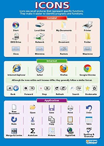 Icons, ICT-Poster, laminiertes Glanzpapier, 850 mm x 594 mm (A1), Rechentabelle für das Klassenzimmer, Bildungstabelle von Daydream Education