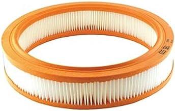 Kränzle hoofdfiltercartridge voor Ventos 20E/L en 30E/L 45.440 3