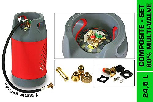 Komposit Tankflasche 24,5L inkl. 80% Multiventil & Adapter + Etui + Einbauset (HK gerade, 1,00m ger-ger) - Gasflasche wiederbefüllbar, befüllbare Propangasflasche für Wohnmobil, Caravan, Camping
