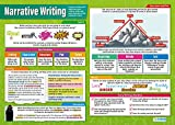 """Narrative Writing 