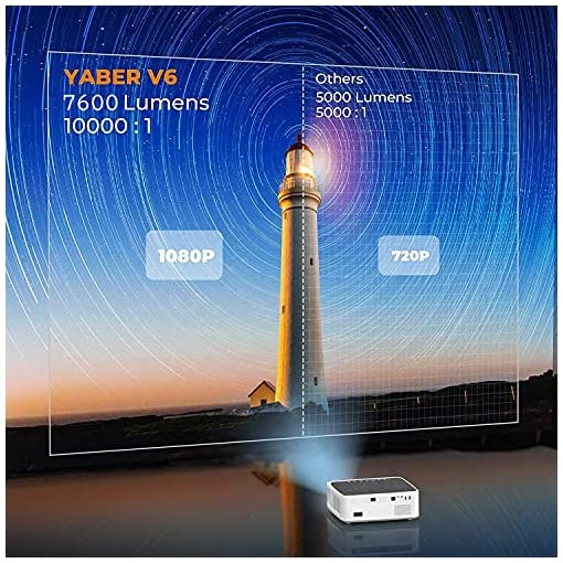 Proyector WiFi Bluetooth 1080P, YABER V6 7600 Lúmenes Proyector WiFi Full HD 1080P Nativo Soporta 4K, Ajuste Digital de… 2