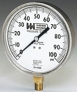 weiss instruments gauge