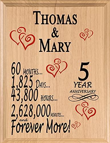 Personalized Anniversary Sign Wedding Anniversary Custom Name & Year...