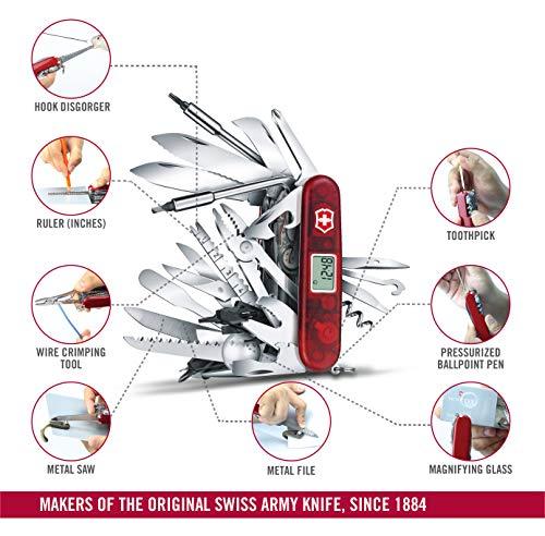 Das Multitool-Messer mit 83 Funktionen