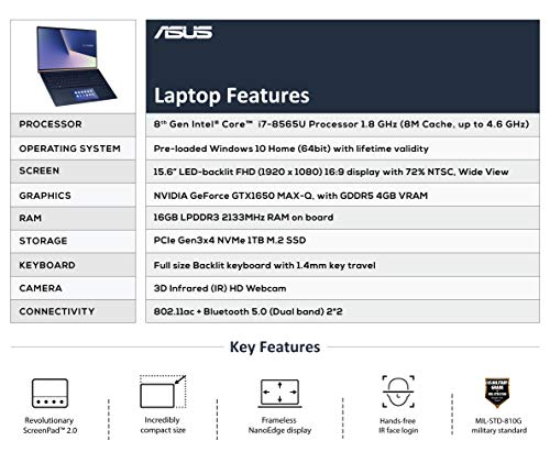 ASUS ZenBook 15 UX534FT Intel Core i7 8th Gen 15.6-inch FHD Thin & Light Laptop (16GB RAM/1TB NVMe SSD/Windows 10/4GB NVIDIA GeForce GTX1650-MaxQ Graphics/Royal Blue/1.67 Kg), UX534FT-A7601T